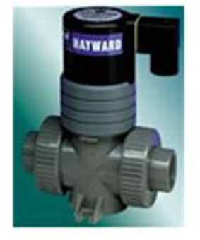 Buy Solenoid Valves