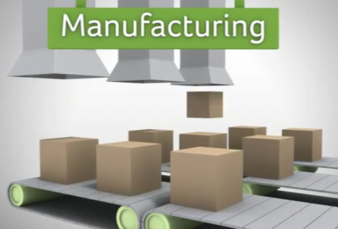 Buy ERP / Manufacturing Software