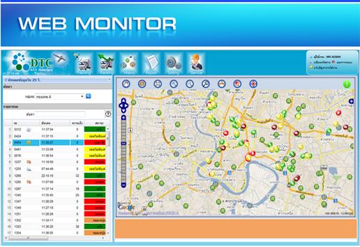 Buy D.T.C. Website Monitor