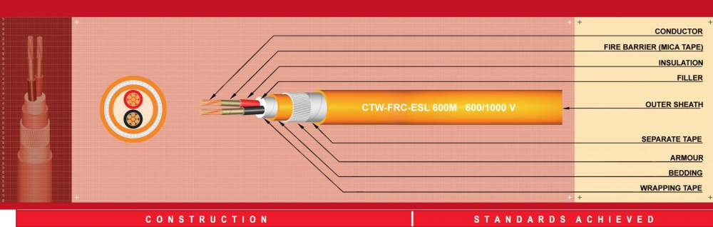 Buy Cable type : ctw-frc-esl 600m two cores low smoke & halogen free fire resistant cables (with armour) 600/1000 v