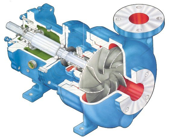 Buy High tensile Impeller