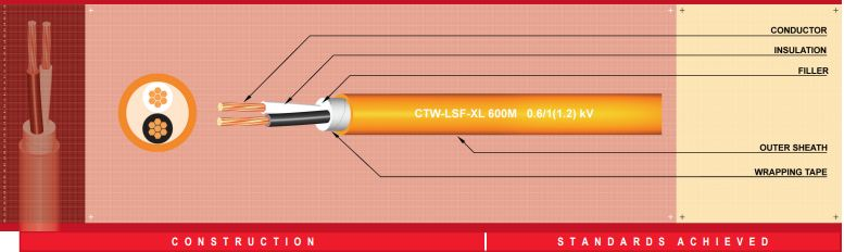 Buy Cable type : ctw-lsf-xl 600m Two cores low smoke & halogen free flame retardant cables (without armour) 0.6/1(1.2) kv