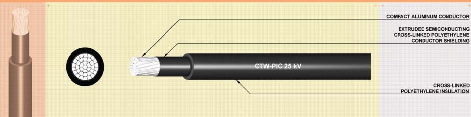 Buy Cable type : ctw-pic 25 kv 25 kv aluminum stranded conductor cross-linked polyethylene partial insulated cable