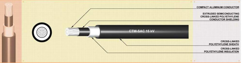 Buy Cable type : ctw-sac 15 kv 15 kv aluminum stranded conductor cross-linked polyethylene insulated and sheathed spaced aerial cable