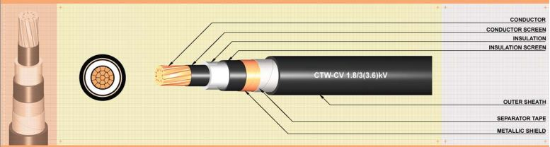 Buy Cable type : ctw-cv single core cu/xlpe/pvc 1.8/3 (3.6) kv Medium voltage cross-linked polyethylene insulated, copper conductor with tape shield