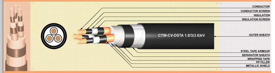 Cable type : ctw-cv-dsta three cores cu/xlpe/dsta/pvc 1.8/3 (3.6) kv Medium voltage cross-linked polyethylene insulated, copper conductor with double steel tape armour