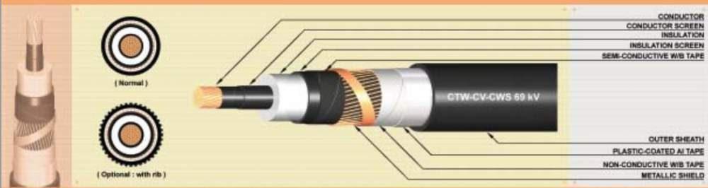 Buy Cable type : ctw-cv-cws single core cu/xlpe/cws/pe 69 kv High voltage cross-linked polyethylene cable, copper conductor with copper wire shield