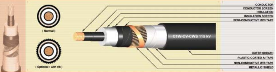 Buy Cable type : ctw-cv-cws single core cu/xlpe/cws/pe 115 kv High voltage cross-linked polyethylene cable, copper conductor with copper wire shield