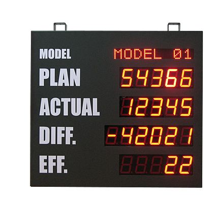 Buy Production real time monitoring system