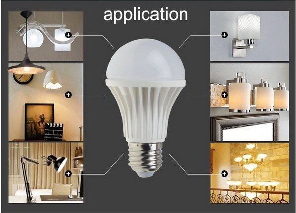 Buy LED bulbs at best wholesale prices
