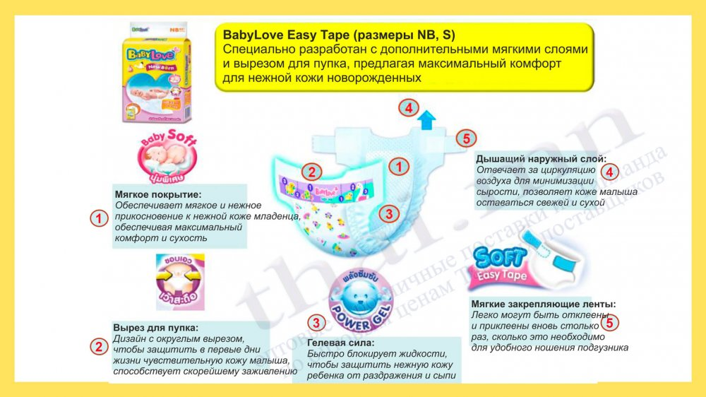 Buy Baby diapers BabyLove