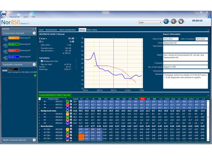 Buy Sound Power measurement system Nor850