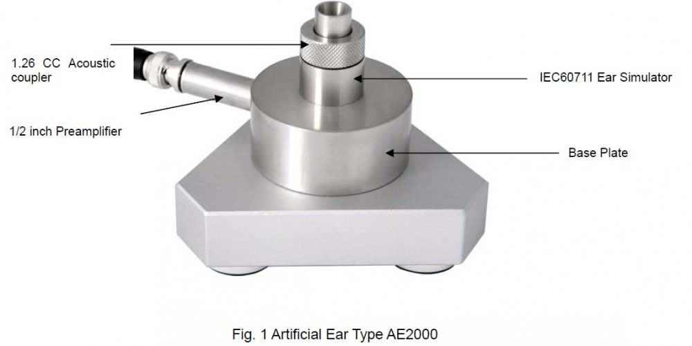 Buy Artificial Ear — Type AE2000
