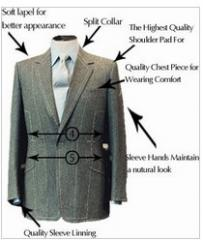 Men tailor made MTM suits and shirts High Quality
