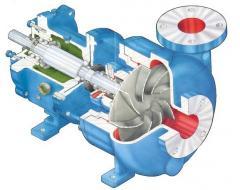 High tensile  Impeller