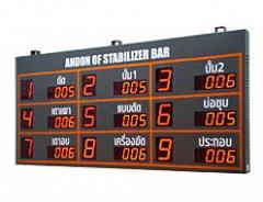 Andon Display Board